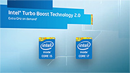 Intel® Turbo Boost Technology Improves Application Performance